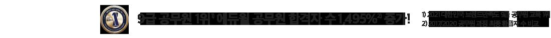 공무원 1위 에듀윌 합격자 수 215% 증가!