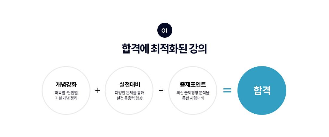 01.합격에 최적화된 강의
