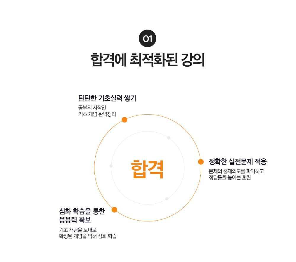 01. 합격에 최적화된 강의