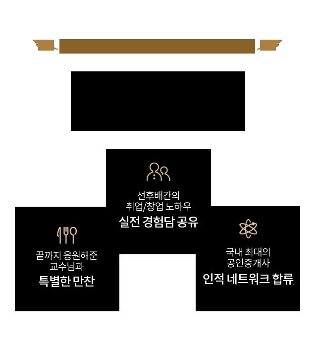 2017 공인중개사 합격자 모임